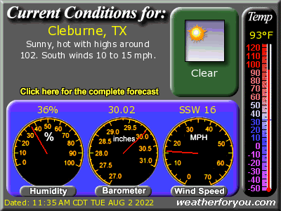 Latest Cleburne, Texas, weather conditions and forecast