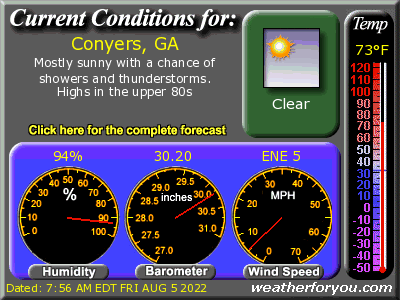 Latest Conyers, Georgia, weather conditions and forecast