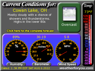 Latest Cowan Lake, OH weather conditions and forecast