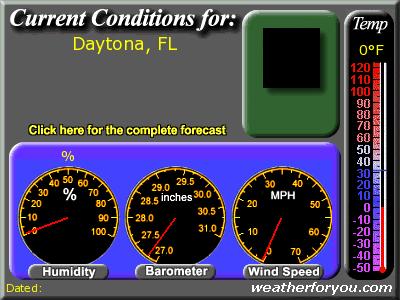 Latest Daytona, , weather conditions and forecast