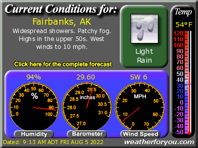 Latest Fairbanks, Alaska weather conditions and forecast
