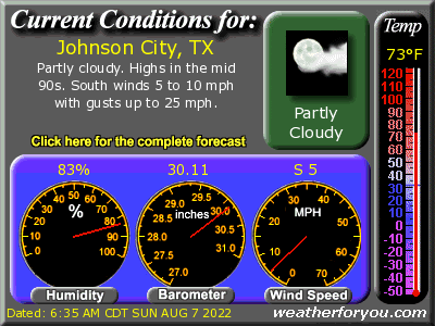 Latest Johnson City, Texas, weather conditions and forecast