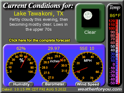 Latest Lake Tawakoni, Texas, weather conditions and forecast