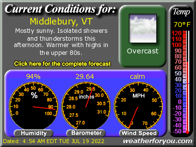Latest Middlebury, Vermont, weather conditions and forecast