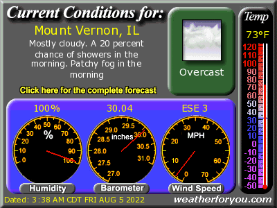 Latest Mount Vernon, Illinois, weather conditions and forecast