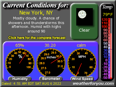 Latest New York, New York, weather conditions and forecast
