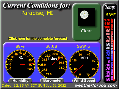 Latest Paradise, Michigan, weather conditions and forecast