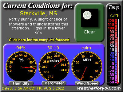 Latest Starkville, Mississippi, weather conditions and forecast