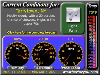 Latest Tarrytown, New York, weather conditions and forecast