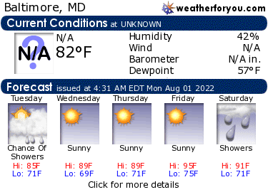 Latest Baltimore, MD, weather conditions and forecast