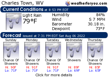 Latest Charles Town, WV, weather conditions and forecast