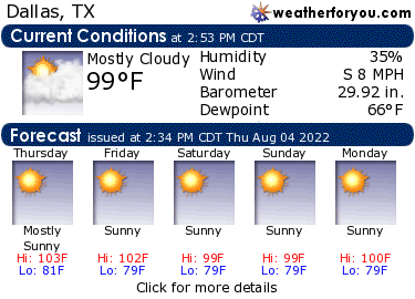 Dallas, Texas, Current Weather Conditions and Forecast