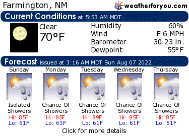 Latest Farmington, NM, weather conditions and forecast