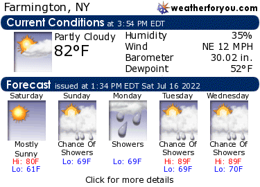 Latest Farmington, NY, weather conditions and forecast