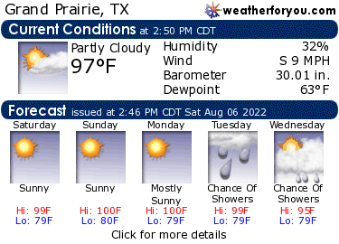 Grand Prairie, Texas, weather conditions and forecast
