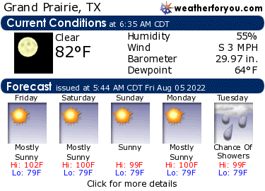 Latest Grand Prairie, TX, weather conditions and forecast