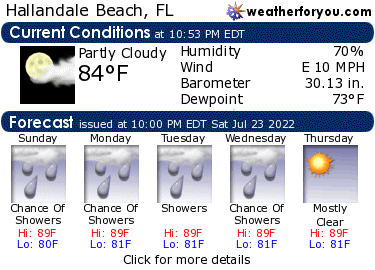 Latest Hallandale Beach, FL, weather conditions and forecast
