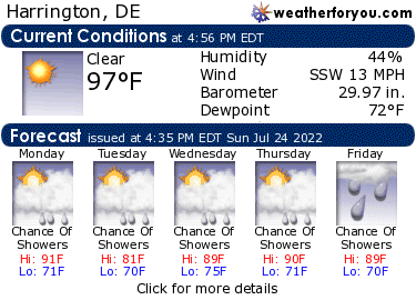Latest Harrington, DE, weather conditions and forecast