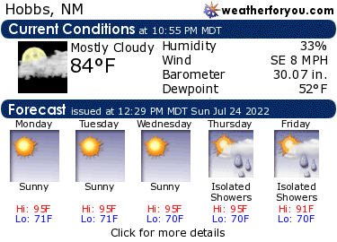 Latest Hobbs, NM, weather conditions and forecast