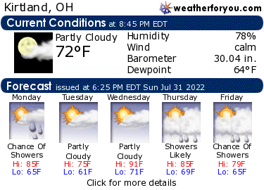 Latest Kirtland,Ohio, weather conditions and forecast