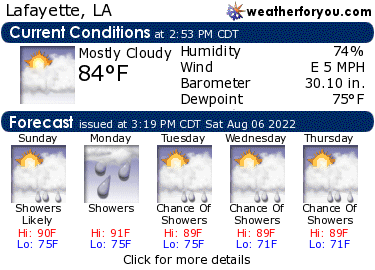 Latest Lafayette, LA, weather conditions and forecast