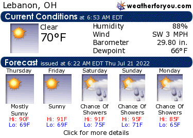 Latest Lebanon, OH, weather conditions and forecast