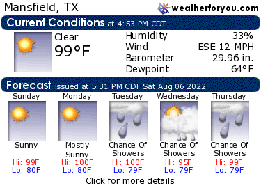 Mansfield, Texas, Current Weather Conditions and Forecast