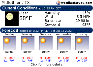 Midlothian, Texas, Current Weather Conditions and Forecast