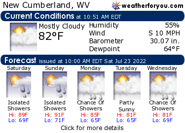 Latest New Cumberland, WV, weather conditions and forecast