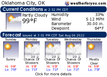 Latest Oklahoma City, OK, weather conditions and forecast