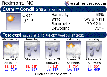 Latest Piedmont, Missouri, weather conditions and forecast
