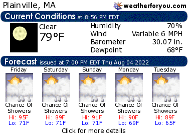 Latest Plainville, MA, weather conditions and forecast