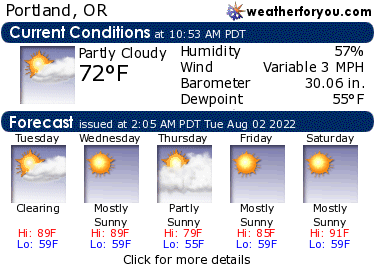 Latest Portland, OR, weather conditions and forecast