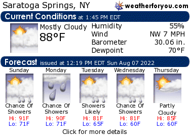 Latest Saratoga Springs, NY, weather conditions and forecast