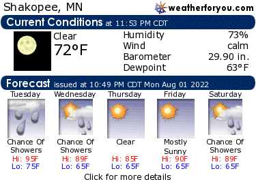 Latest Shakopee, MN, weather conditions and forecast