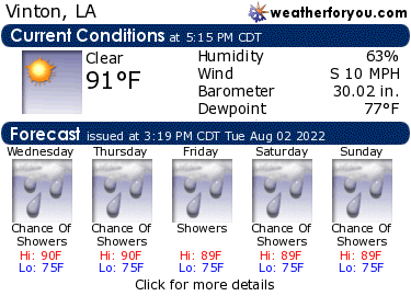 Latest Vinton, LA, weather conditions and forecast