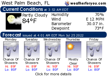 Latest West Palm Beach, FL, weather conditions and forecast