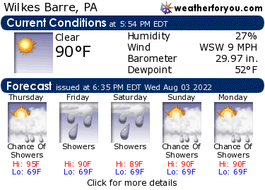 Latest Wilkes Barre, PA, weather conditions and forecast