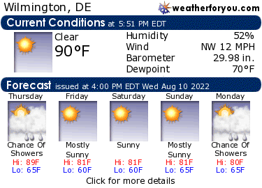Latest Wilmington, DE, weather conditions and forecast