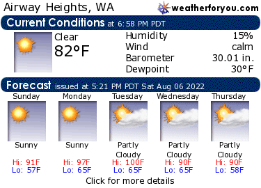 Latest Airway Heights, Washington, weather conditions and forecast