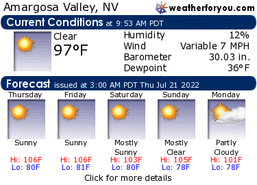 Latest Amargosa Valley, Nevada, weather conditions and forecast
