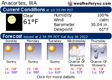 Latest Anacortes, Washington, weather conditions and forecast