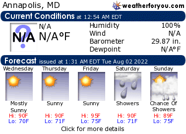 Latest Annapolis, Maryland, weather conditions and forecast