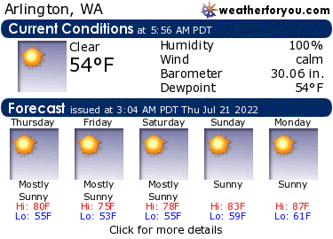 Latest Arlington, Washington, weather conditions and forecast