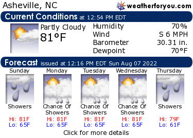 Latest Asheville, North Carolina, weather conditions and forecast