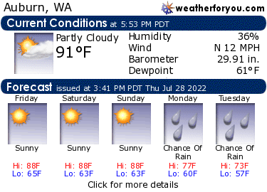 Latest Auburn, Washington, weather conditions and forecast