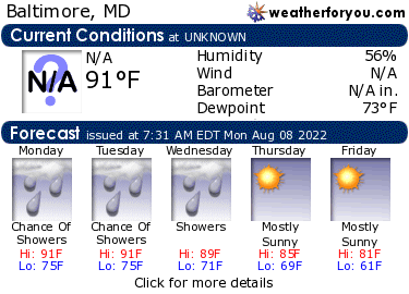 Latest Baltimore, Maryland, weather conditions and forecast