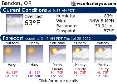 Latest Bandon, Oregon, weather conditions and forecast