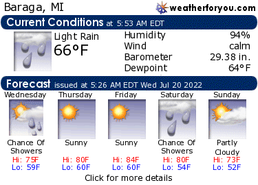 Latest Baraga, Michigan, weather conditions and forecast
