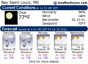 Latest Bay Saint Louis, Mississippi, weather conditions and forecast